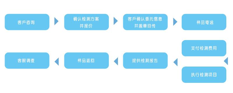 about_ser.jpg